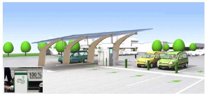 Station de recharge pour véhicule électrique – Enseignements technologiques transversaux – Bac STI2D – métropole juin 2013